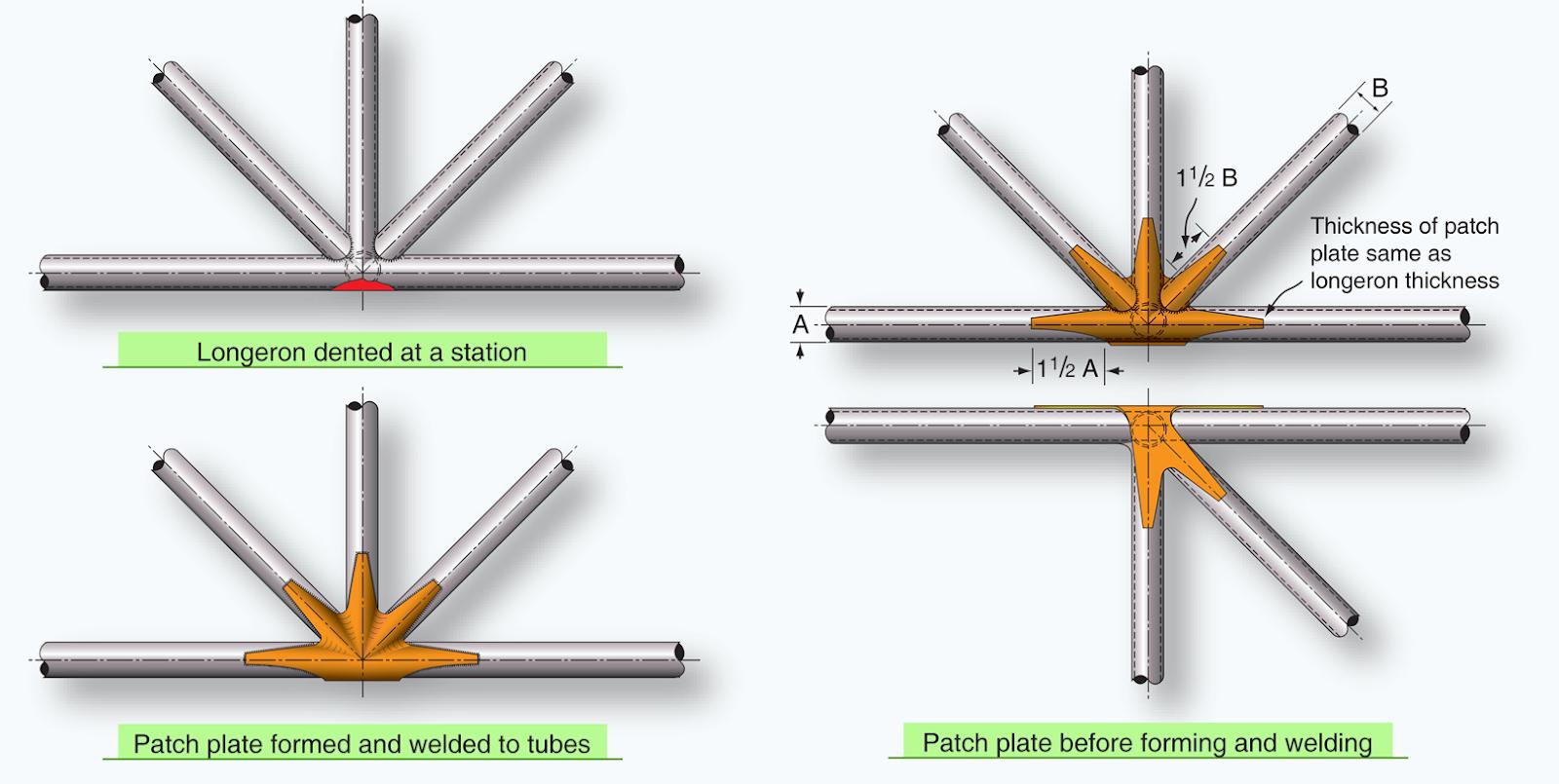 Aircraft Systems: Repair of Steel Tubing Aircraft ...