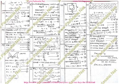 Tamil Nadu State Board   TN Board Resources & Study ...