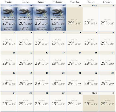 Bali Weather in February 2013 Forecast Info