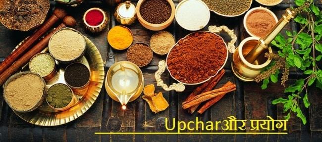 Upcharऔर प्रयोग की अब तक प्रकाशित सभी पोस्ट