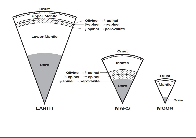 Eureka Insight La Nueva Sonda De La Nasa Para Estudiar Marte