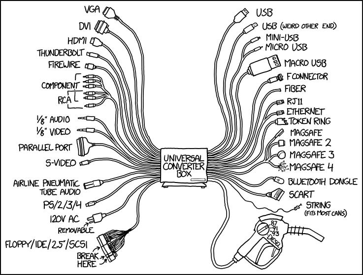 universal converter box