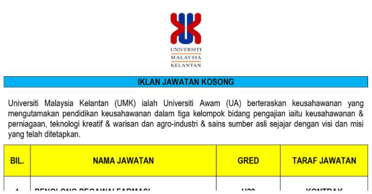 Universiti Malaysia Kelantan UMK Terkini