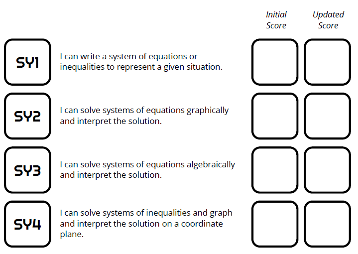 Math = Love: Systems of Equations and Inequalities INB Pages
