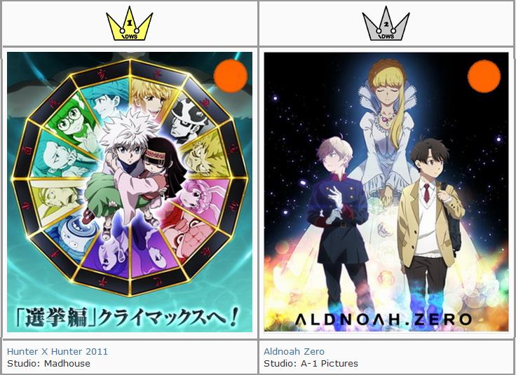Anime terbaik summer 2014 versi IDWS Anime Award