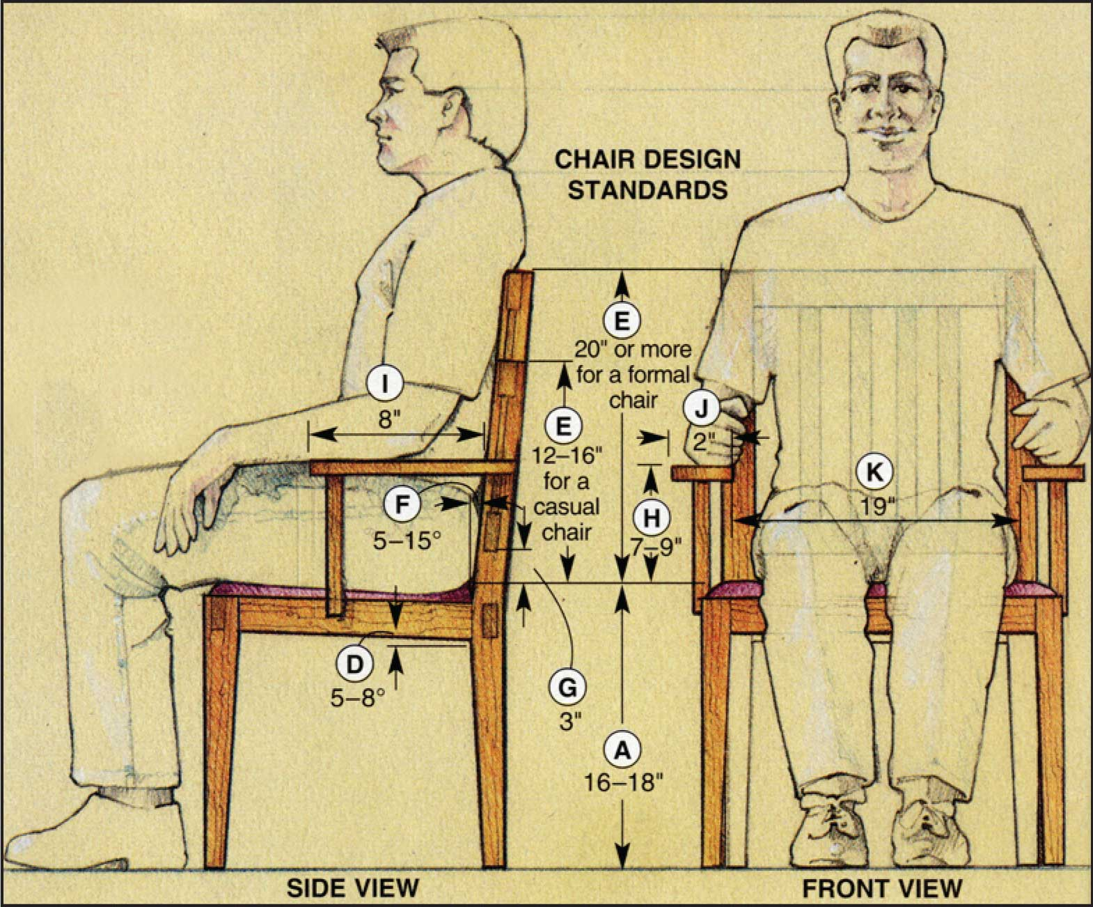 Lounge Chair Measurements Building A Gerrit Rietveld Chair Comfort And Ergonomics