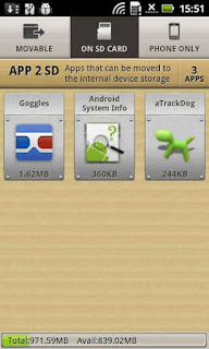 Download Apps2SD PRO All in One Tool v6.1 Apk Android