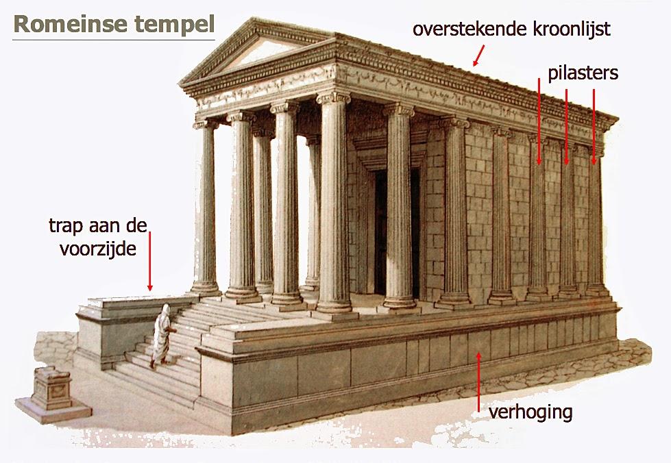 Populair Romeinse cultuur: Romeinse bouwkunst #UA64