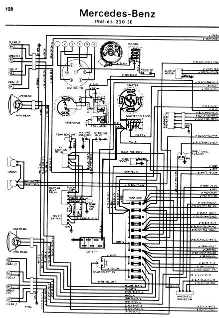 repairmanuals: MercedesBenz 220SE 196165 Wiring Diagrams
