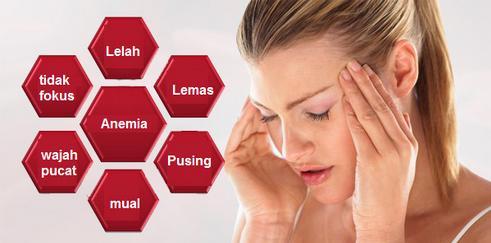 Obat Anemia Di Apotik Kimi Farma