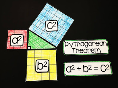 Pythagorean Theorem in 8th Grade Math and Geometry Word Walls