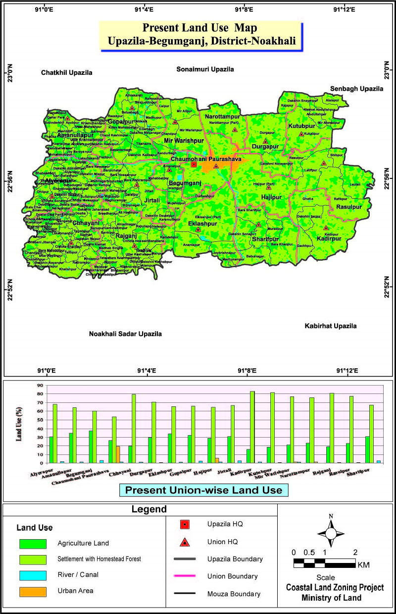 Begumganj Upazila Mouza Map Noakhali District Bangladesh