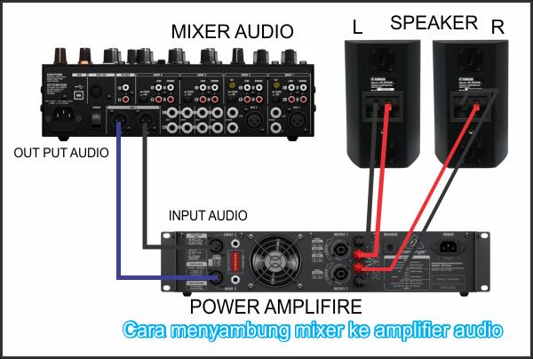 Image Result For Modif Power Apex B