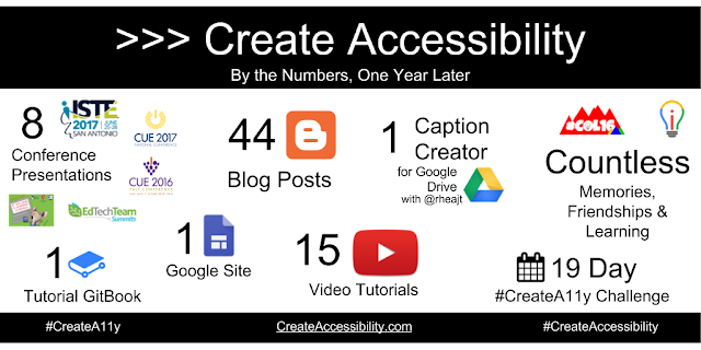 Create Accessibility Infographic