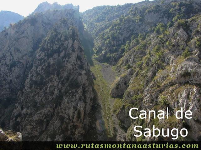 Ruta Caín Terenosa: Canal de Sabugo