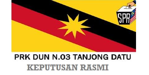 Result PRK Tanjong Datu Sarawak 2017