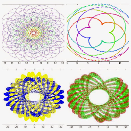 Its Official Maths Can Be Beautiful