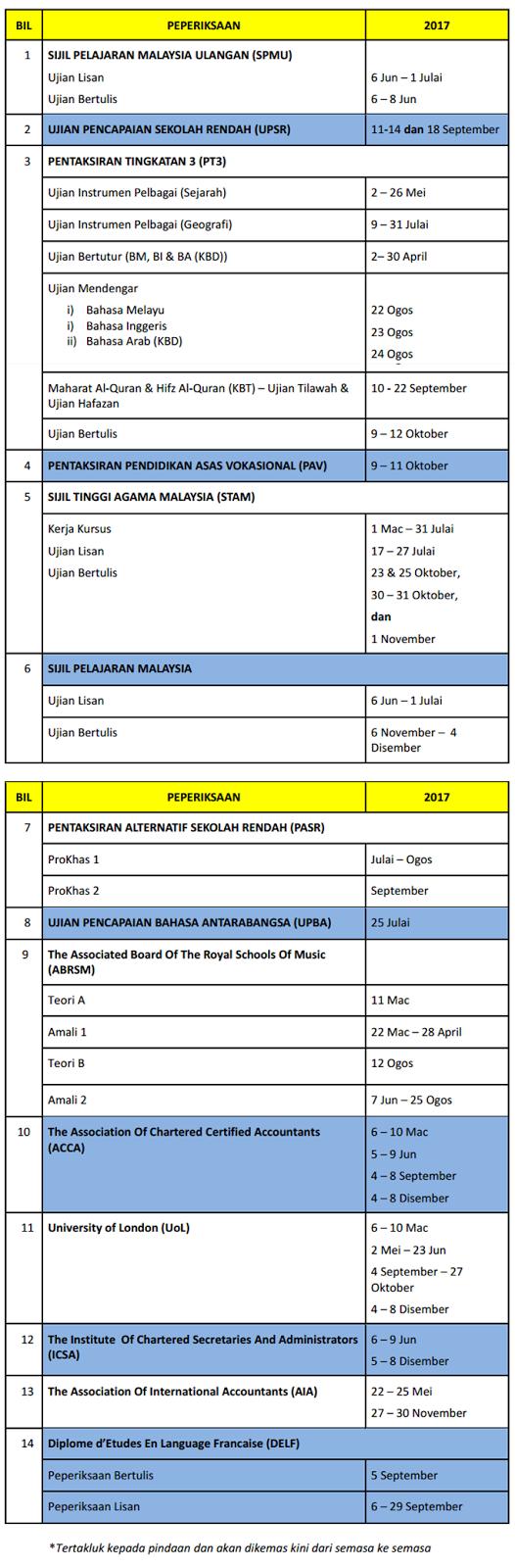 Takwim Jadual Peperiksaan 2017 - SPM, STAM, UPSR, PT3 ..
