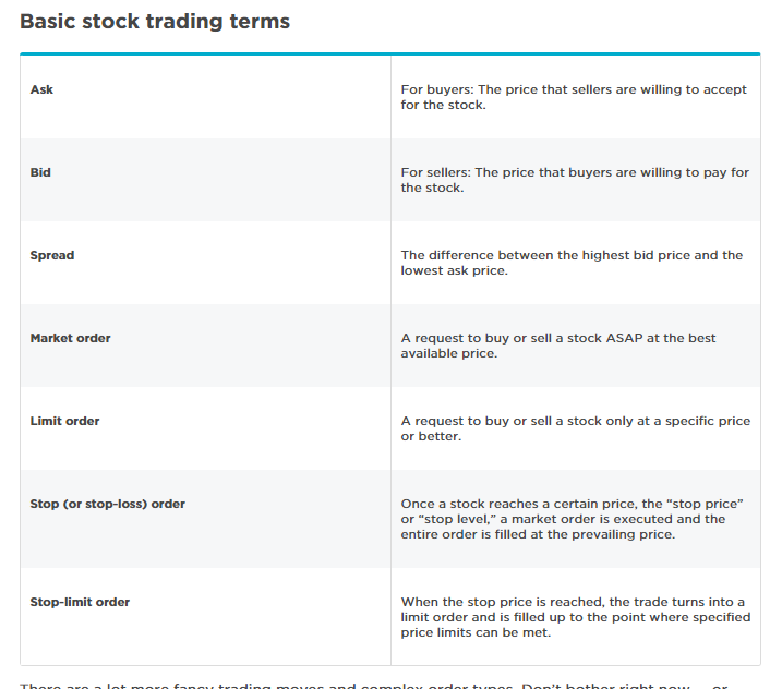 How To Buy Stock Teroes