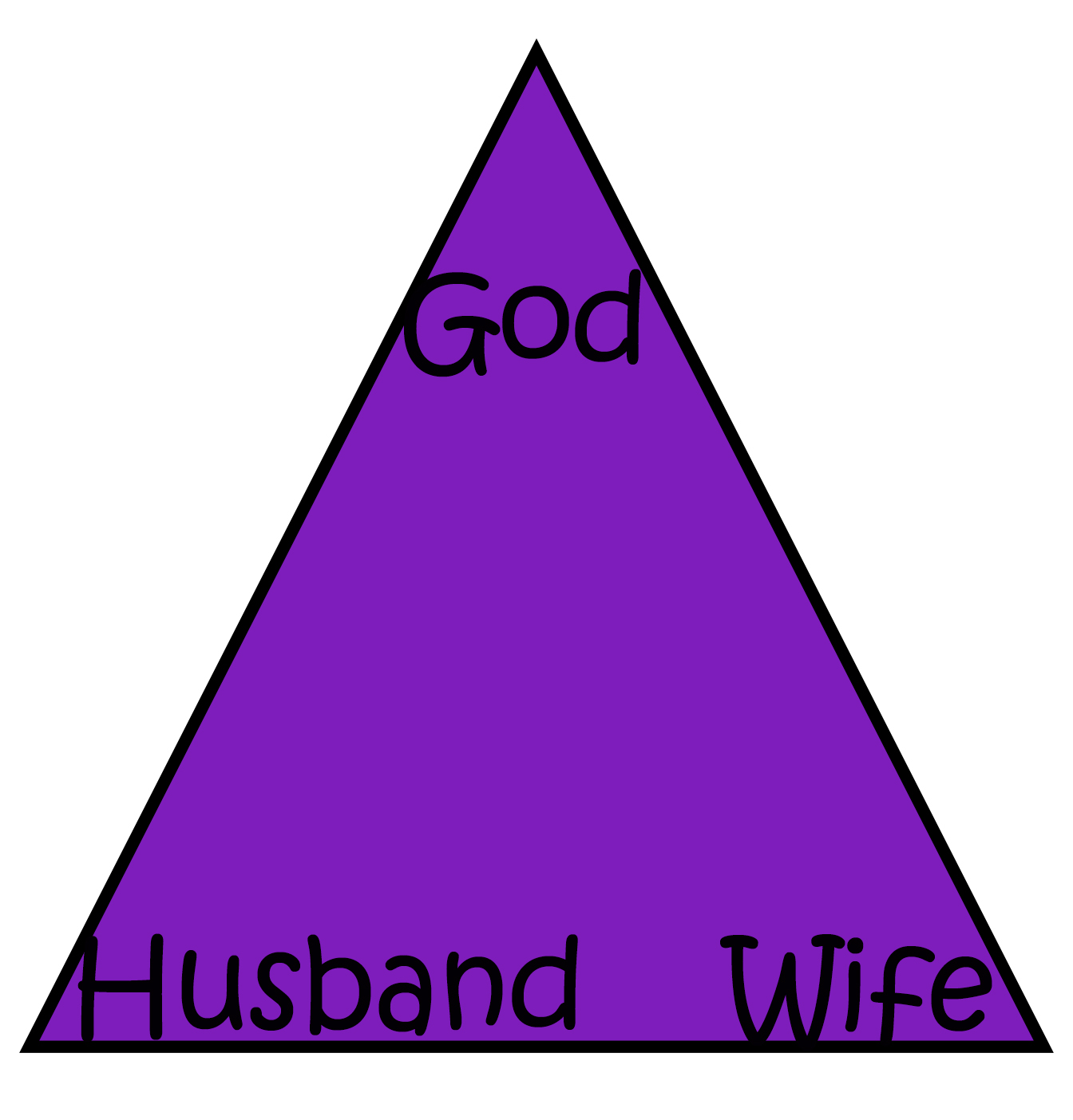 Biblical Marriage with Mutual Respect