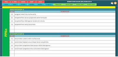 Tampilan Kompetensi Dasar (KD) Pada Aplikasi Raport K13 SD/MI Semester Genap, http://www.librarypendidikan.com/