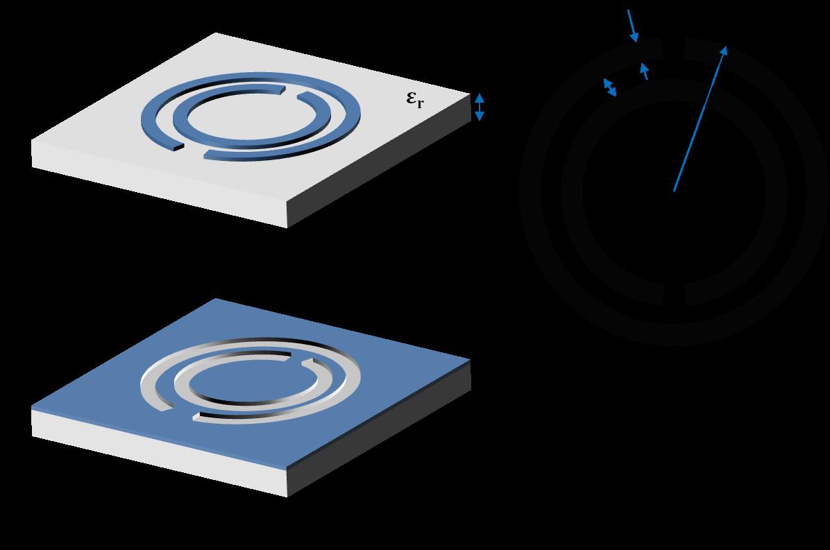 Split Ring Resonator (SRR) Calculator: CALCULATOR