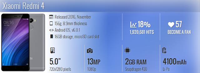Spesifikasi Handphone Xiaomi Redmi 4