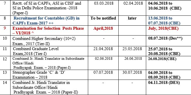 notice ssc exams calender till november 2018 by ssc pdf