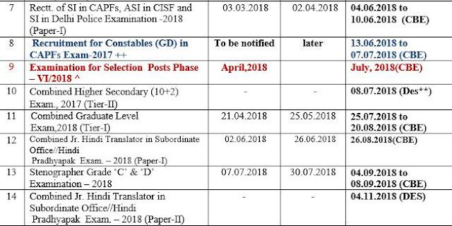 [Notice] SSC Exams Calender Till November-2018 By SSC - [PDF]-ssc officer