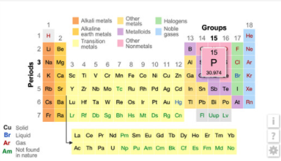 5 excellent periodic table apps for science and chemistry teachers k12 periodic table of the elements lets you explore the elements and their key attributes in a simple easy to use way its a perfect reference for urtaz Images
