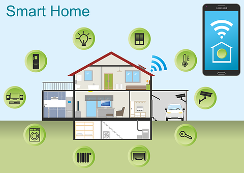 Benefits Of Home Automation And Smart Appliances