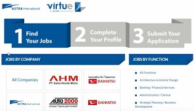 Astra Virtual Job Fair 2018 PT Astra Honda Motor, Auto 2000, Daihatsu, FIF Group, Astra Life, United Tractors, Toyota Auto Finance (TAF) dan perusahaan besar lainnya.