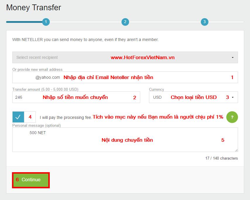 Hướng dẫn chi tiết cách chuyển tiền ví Neteller