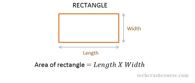C Program to Calculate Area and Perimeter of a Rectangle