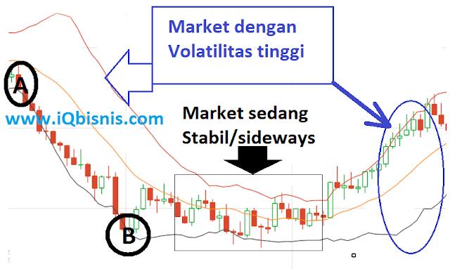 cara cepat belajar trik trading forex untuk pemula