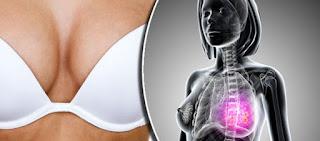 Καρκίνος του μαστού -Συμπτώματα: 9 προειδοποιητικά σημάδια (βίντεο)