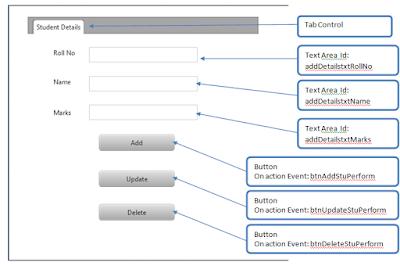 FXML File JPA with JavaFX