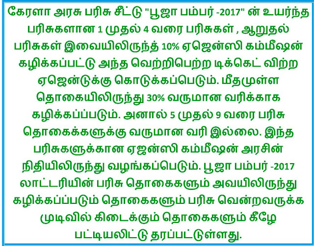 Deductions from Pooja Bumper-2017 prize winners Tamil