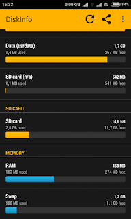 Lenovo A369i - Cara Memasang Tweak di Custom ROM MIUI 7.2.3