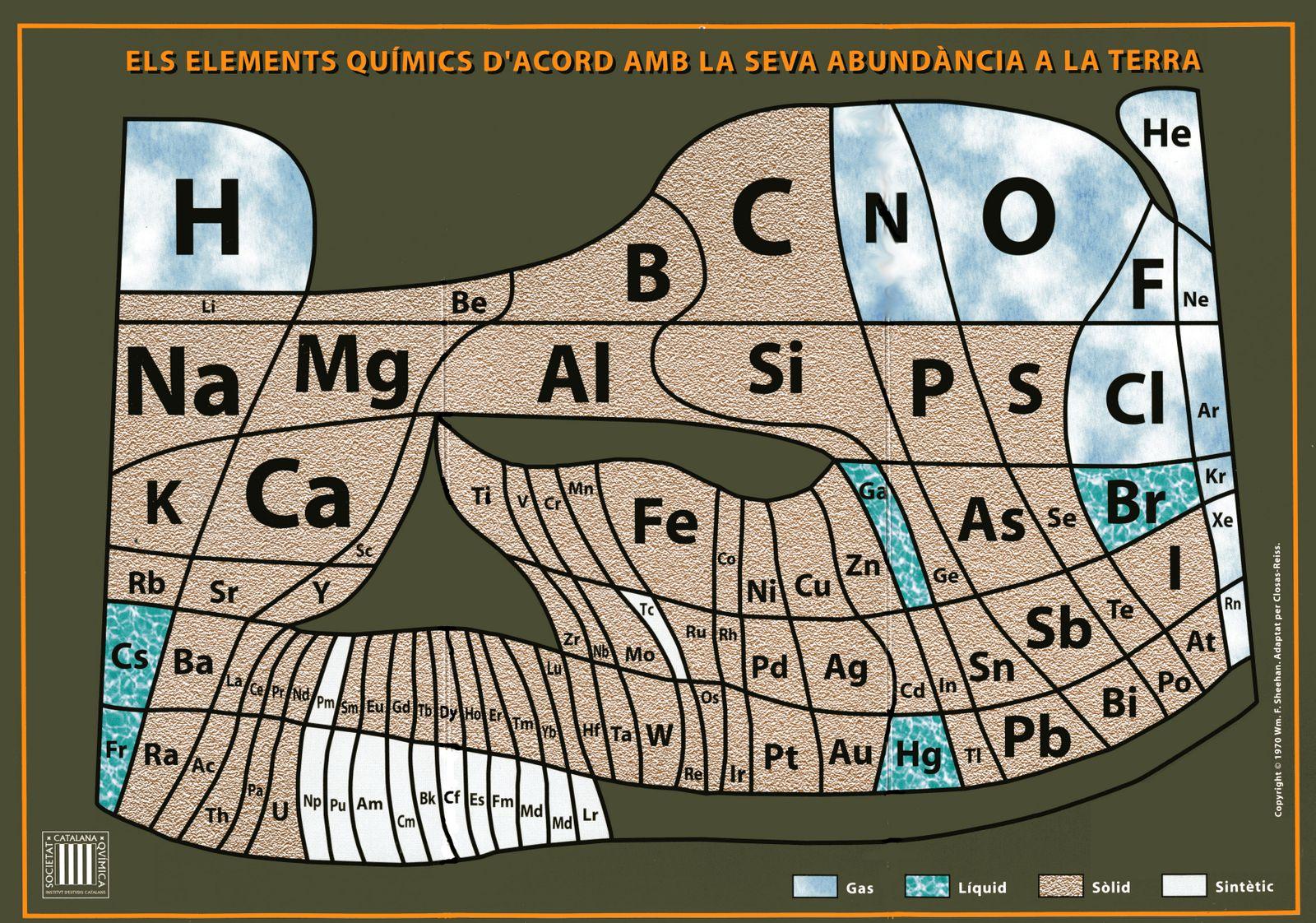 cluster divulgacin cientfica sobre las tablas peridicas