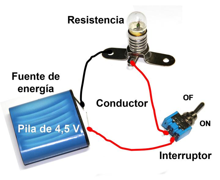 Circuito Electrico Basico : Instalaciones eléctricas residenciales los circuitos