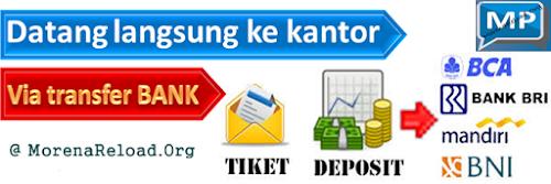 Peluang Bisnis Usaha Jualan Morena Pulsa Murah