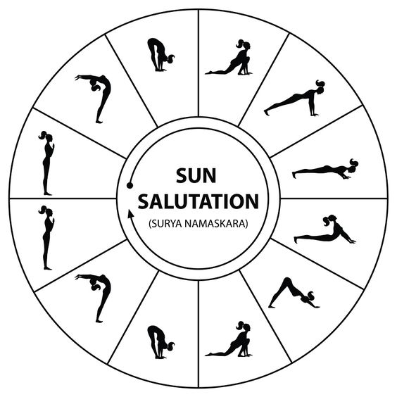 The Surya Namaskara are perfect for increasing agility and strength! Source: Pinterest