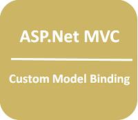 custom-model-binding