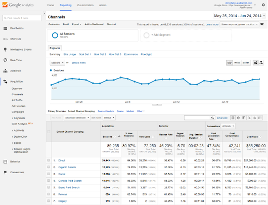 Segmenting Brand and Generic Paid Search Traffic in Google Analytics - Analytics Blog