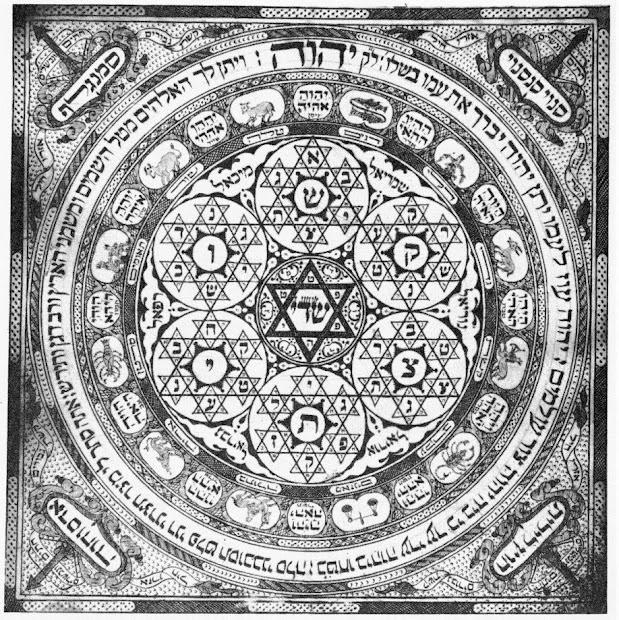 Practical Kabbalah And Creation
