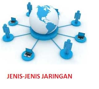 Jenis jaringan, PAN, LAN, MAN, WAN, dan Internet