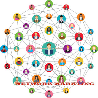 network markting, earn mony from network markting