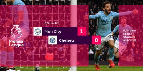 Manchester City vs Chelsea 1-0 Highlights