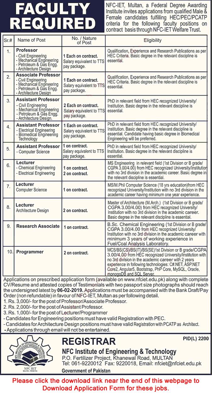 Multan jobs